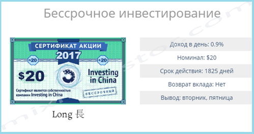 Investing in China (Chininvest.com)