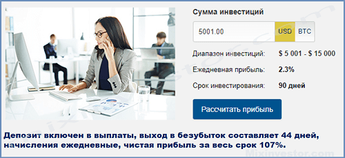 Проект Five Traders Finance Limited