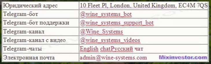 Wine Systems